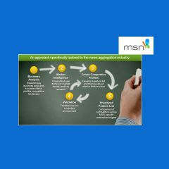 MSN Competitive Analysis and Market Intelligence